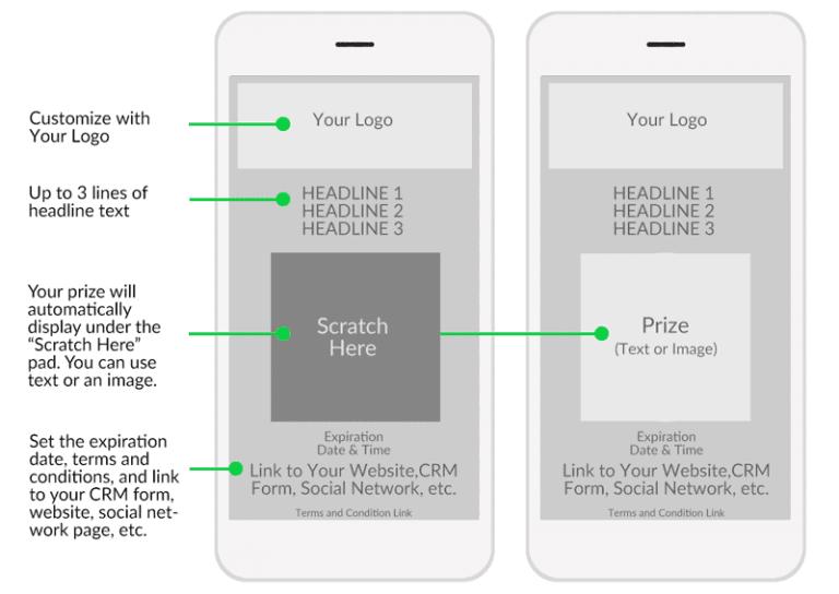 Scratch-off template to make virtual scratch-off games and cards digitally using Priiize.com online scratch offs generator