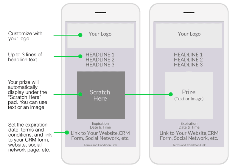 Priiize Virtual Scratch & Win Template two new features for mobile marketers