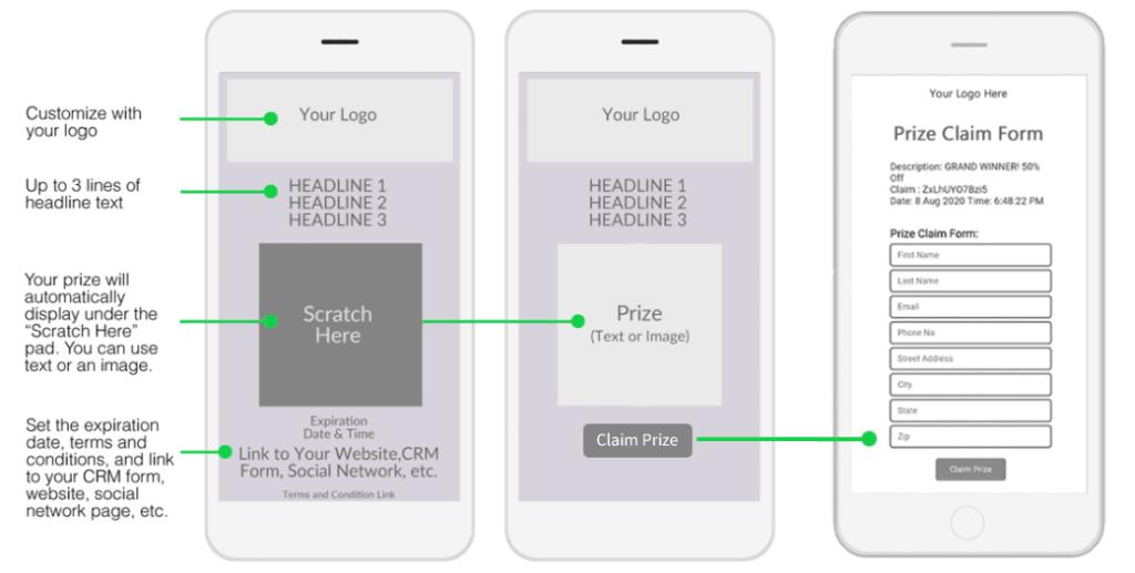 'Scratch & Win Template + Claim' template