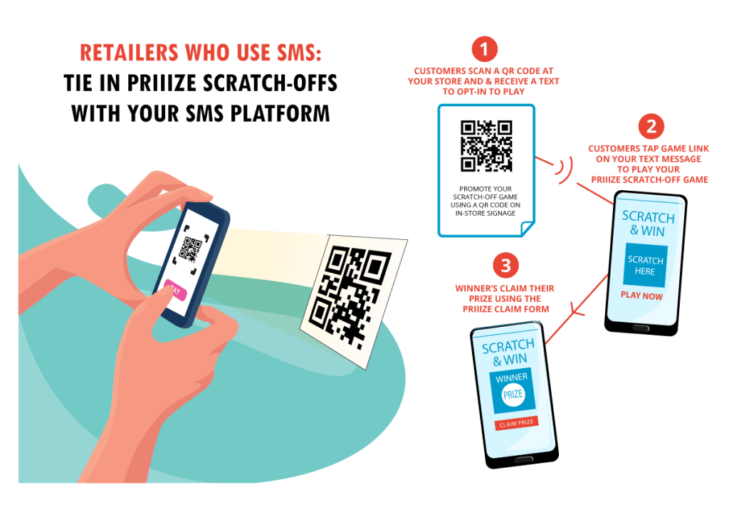 QR Code is used by retailers for customers to scan to play Scratch-Off Games, Capture Phone Numbers & Email Addresses.
